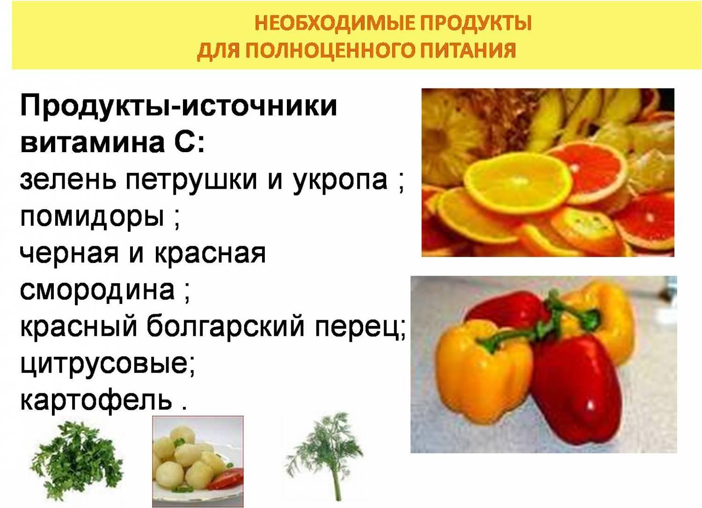 школьное питание здоровое питание школьная столовая